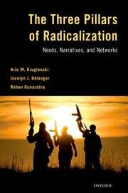 The Three Pillars of Radicalization